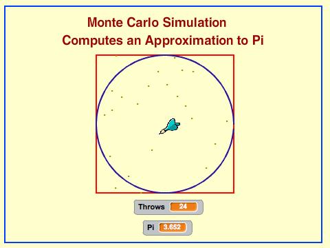 五分钟解释什么是蒙特卡罗(Monte Carlo Method)方法