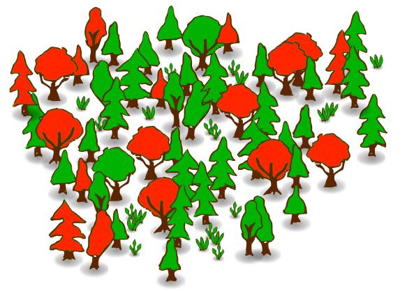 #10 随机森林101—用人话解释随机森林,用python使用随机森林