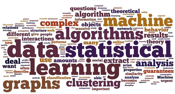 #12 机器学习能力自测题—看看你的机器学习知识能打几分?不容错过的机器学习试题与术语