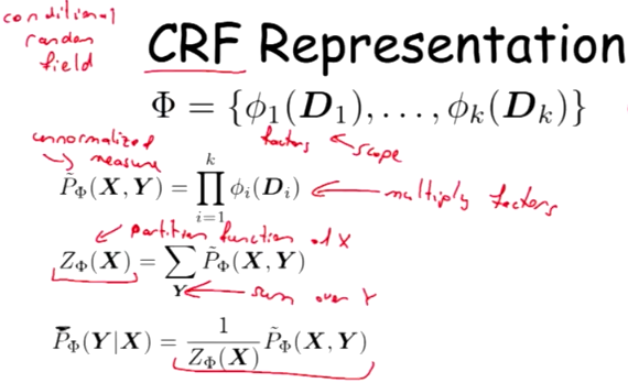 Stanford教授Daphne Koller 概率图模型  — 终极入门 第三讲 马尔可夫网络 (Markov Networks)
