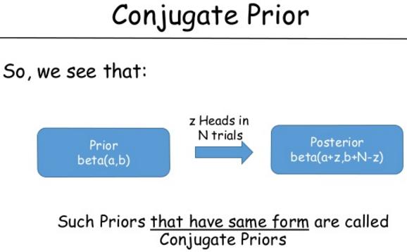 """用python做贝叶斯A/B测试  — 贝叶斯A/B测试入门 以及""""共轭先验""""是什么?"""