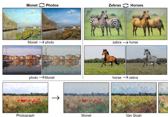 """#16 那些没被玩坏的GAN—用条件对抗网络实现""""图片到图片""""的通用风格转换"""