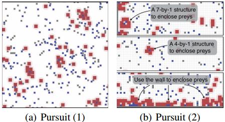 一篇有意思的demo paper: 多智能体的RL增强学习平台, 理解群体智能和社会现象学,AAAI2018论文选读