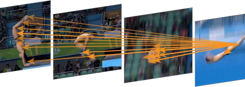 CVPR2018精选#2: 视频分析的非局部(non-local) 神经网络模块,CMU与Facebook AI研究室视频分类识别新贡献